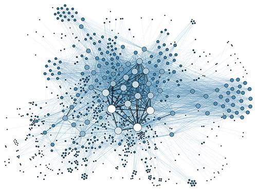 BlogImage_Social_Network_Analysis_Visualization